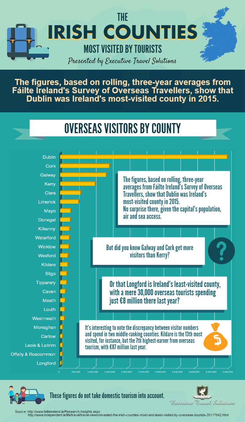 infographic-ireland-final-version
